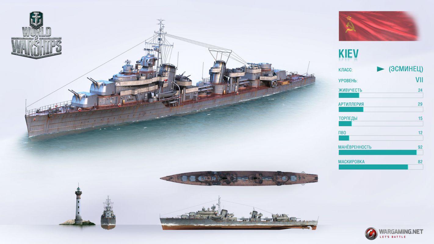 Эсминцы Советского Союза в World of Warships станут доступны 19 октября
