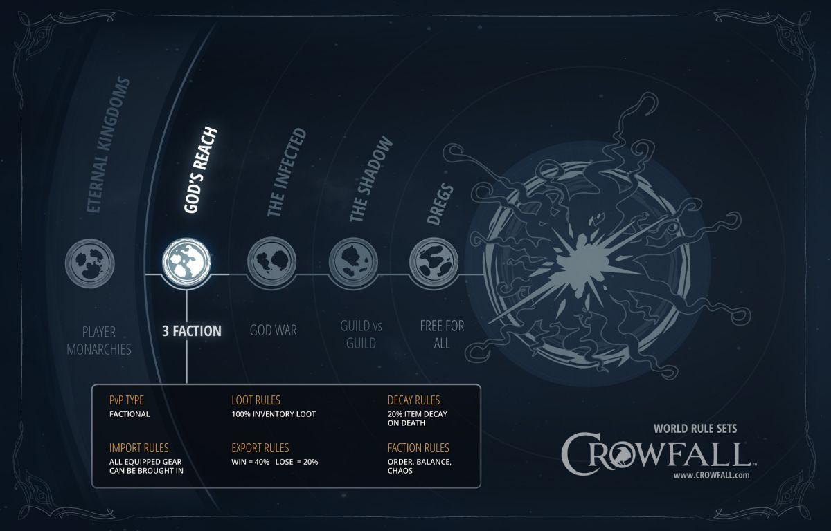 Уникальные миры Crowfall 17038