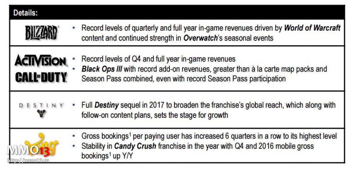 Выход Destiny 2 в 2017 году подтверждён 17757