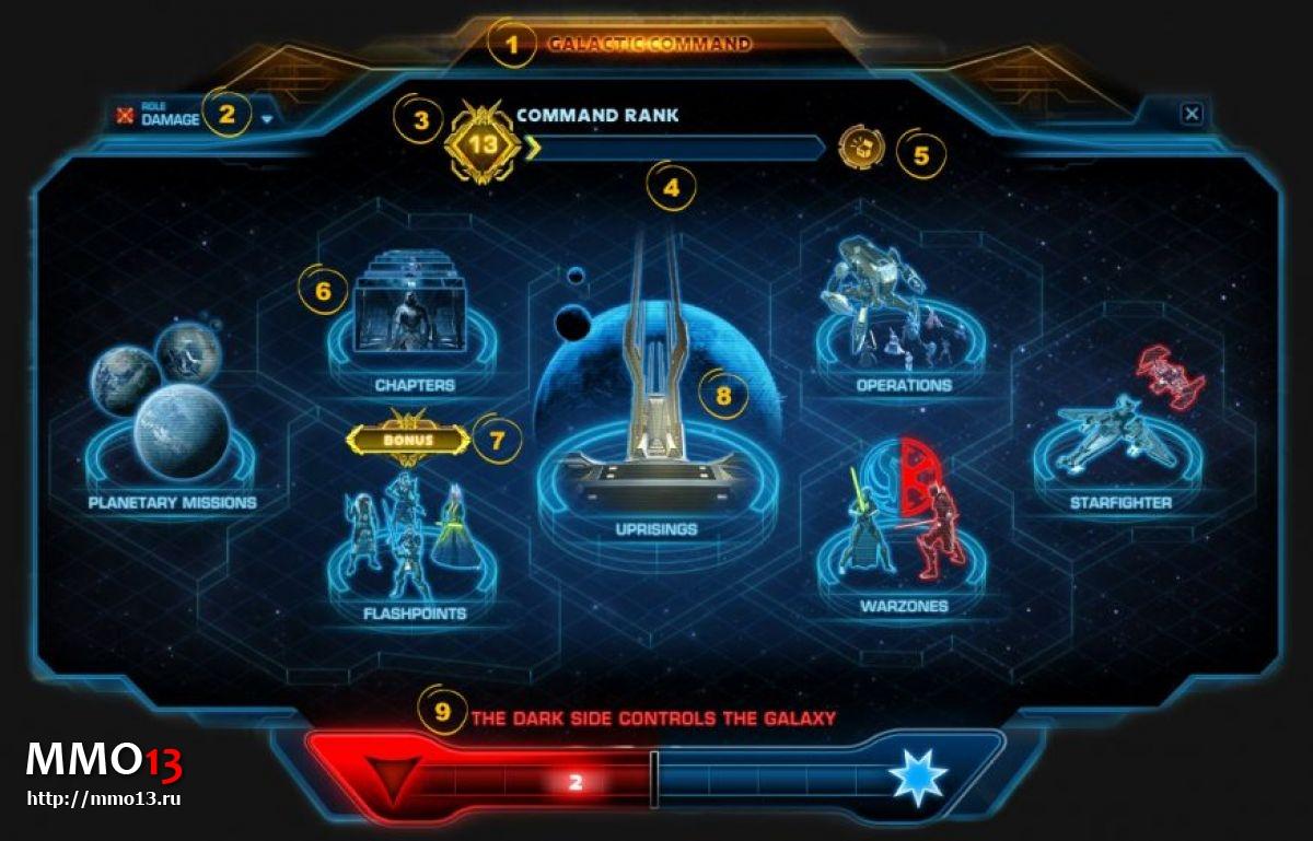 В SWTOR повысится максимальный уровень Galactic Command 18033