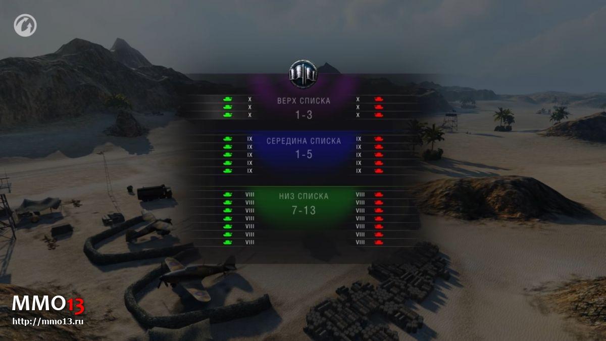 Патч 9.18 для World of Tanks улучшит матчмейкинг и изменит артиллерию 19093