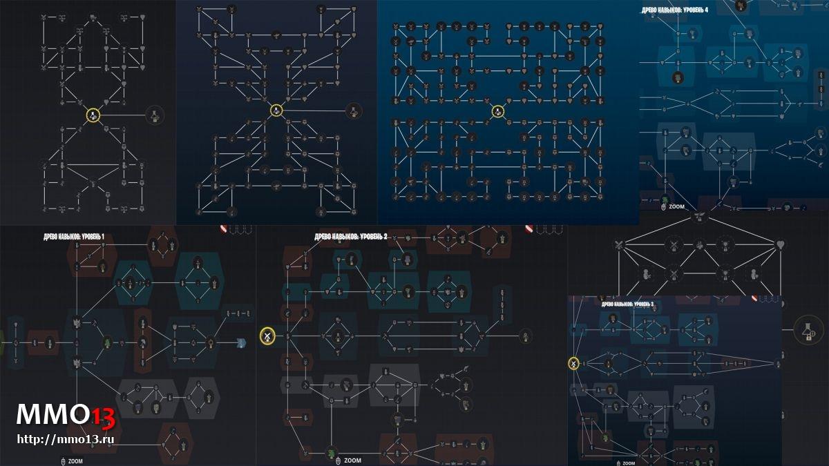 Предрелизный обзор Fortnite от MMO13 20240