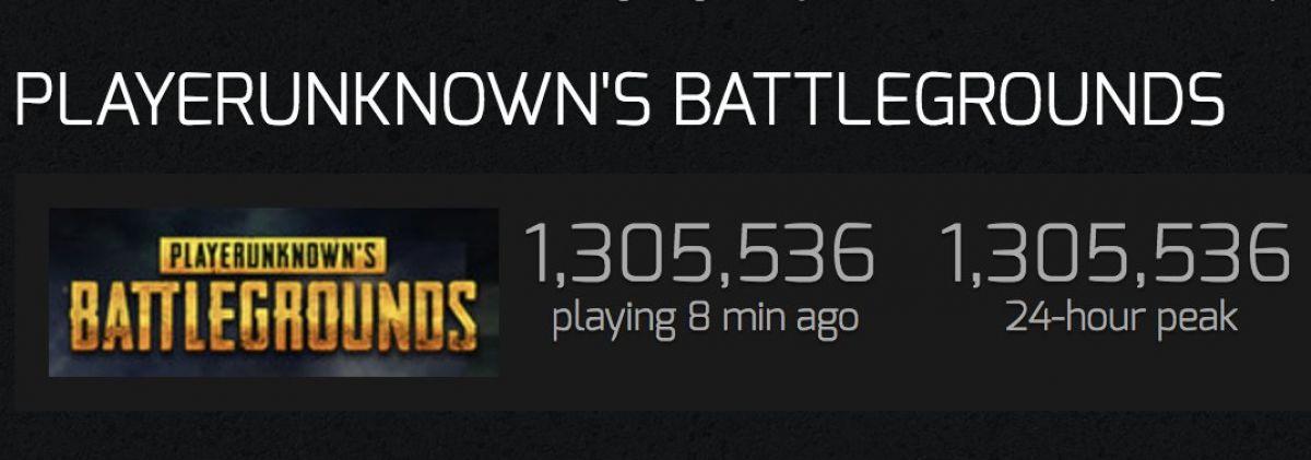 PlayerUnknown's Battlegrounds установила рекорд по онлайну в Steam 21420