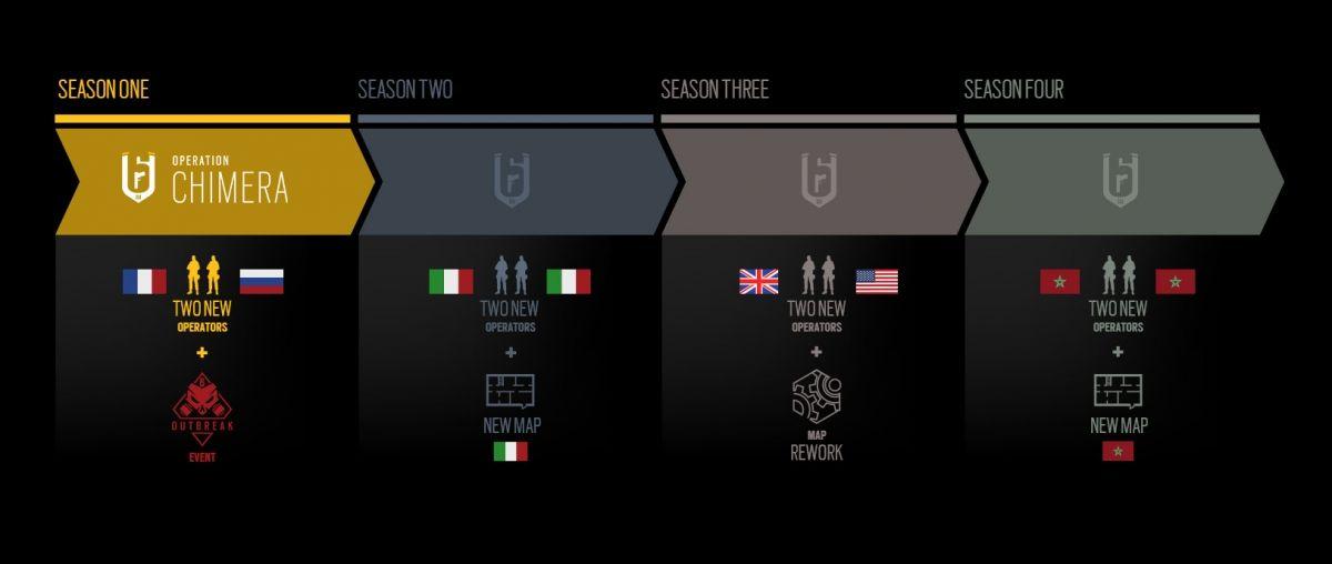Rainbow Six: Siege — планы на следующий год 22009