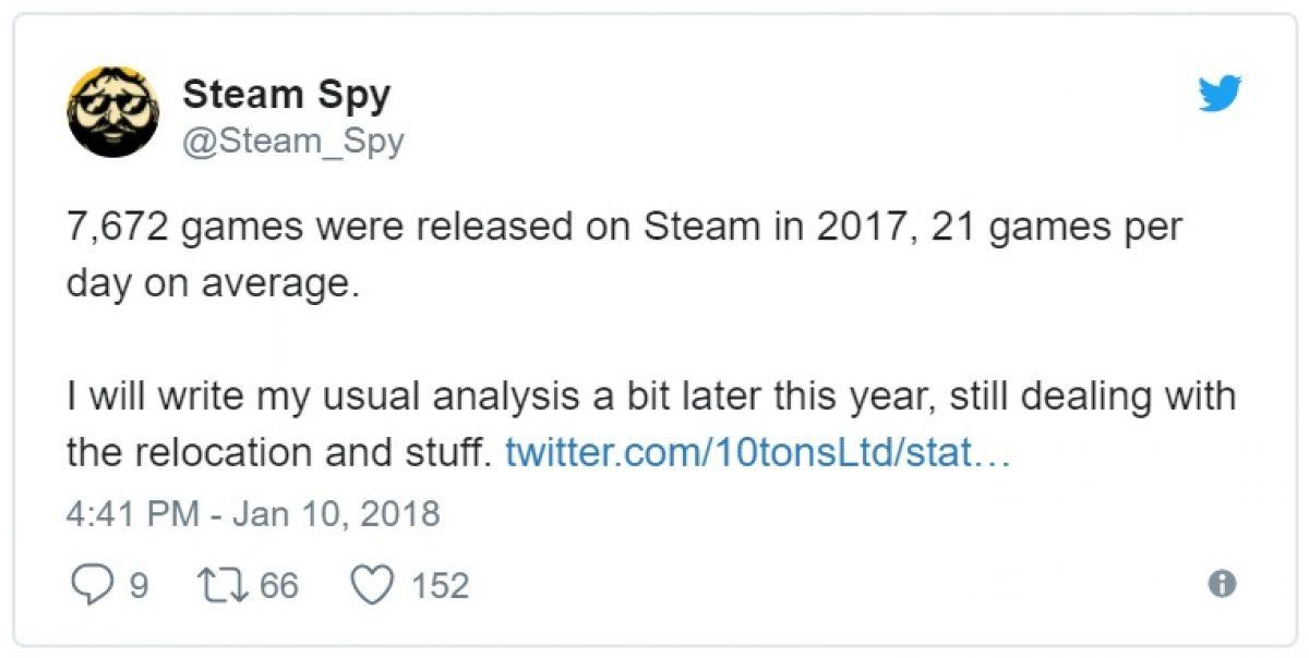 Более 7600 игр вышло в Steam в 2017 году 22479