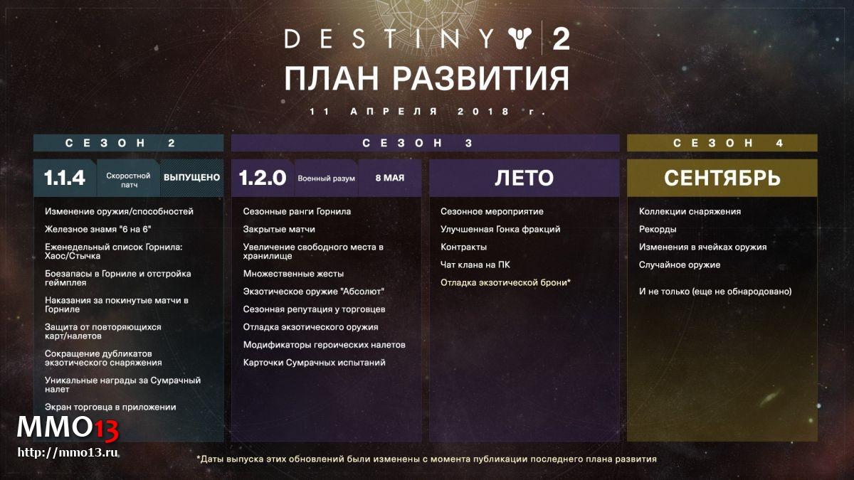 Второе дополнение для Destiny 2 выйдет в мае 23390
