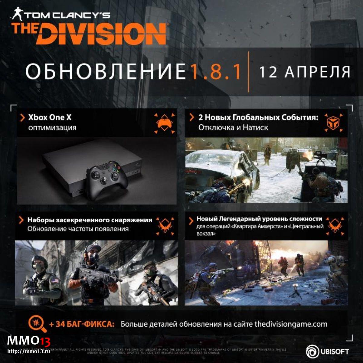 Вышло обновление 1.8.1 для The Division 23416