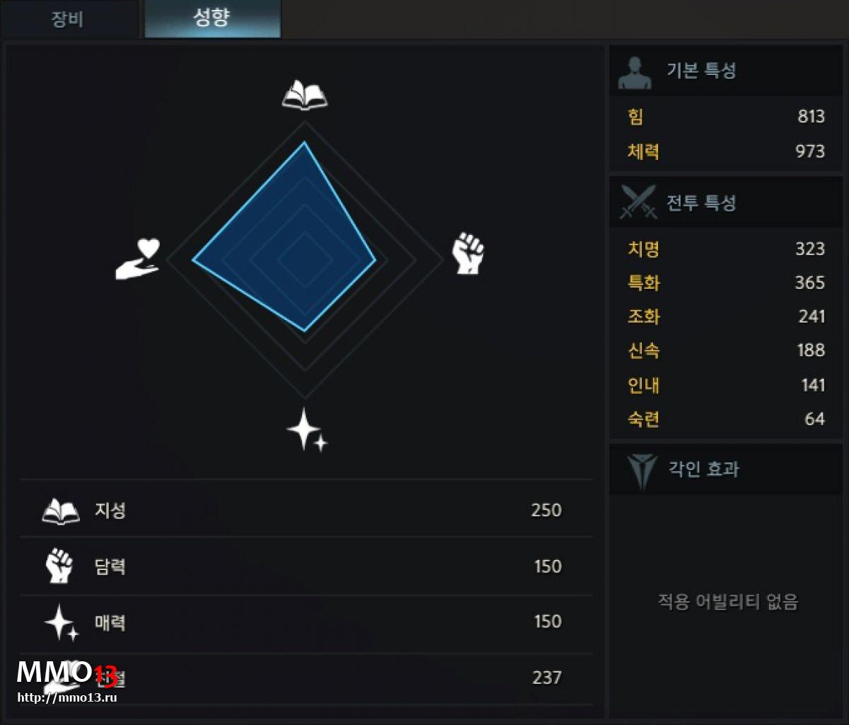 Lost Ark: обновленная графика локаций, склонность персонажей и отношения с NPC 23868