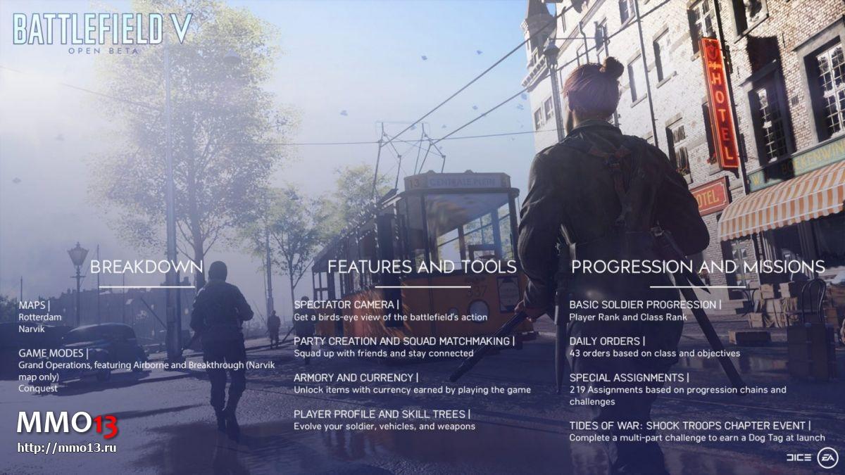 Началось открытое бета-тестирование Battlefield 5 202476