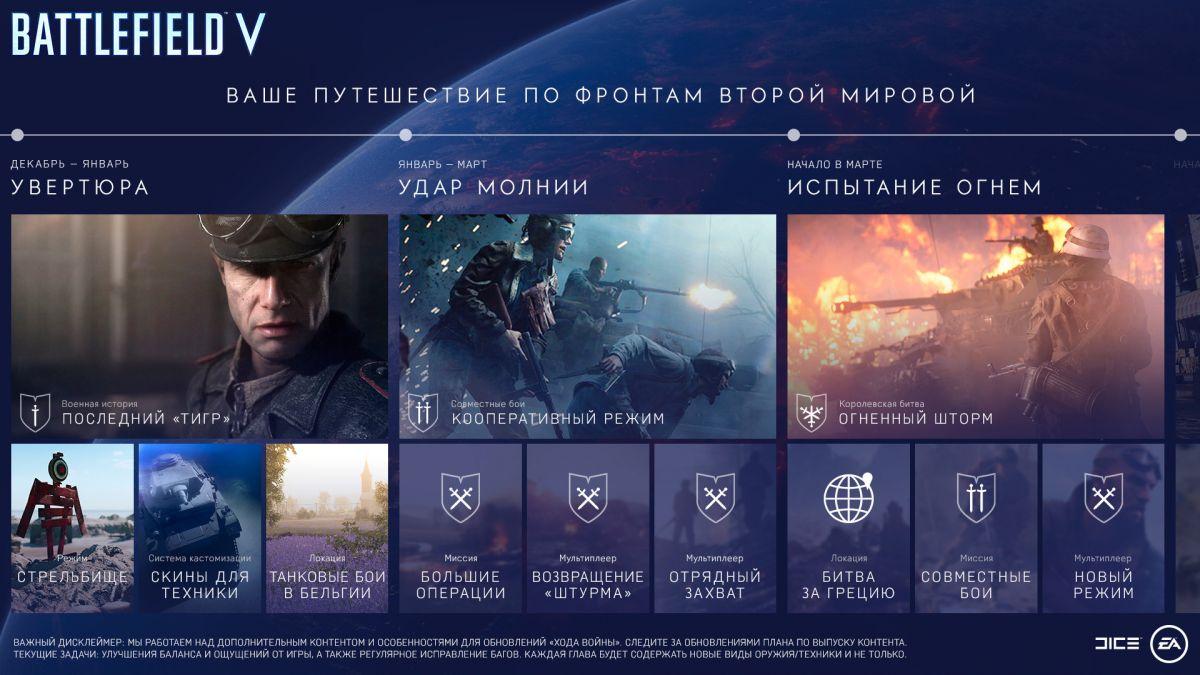 «Королевская битва» в Battlefield 5 появится только в марте 213047