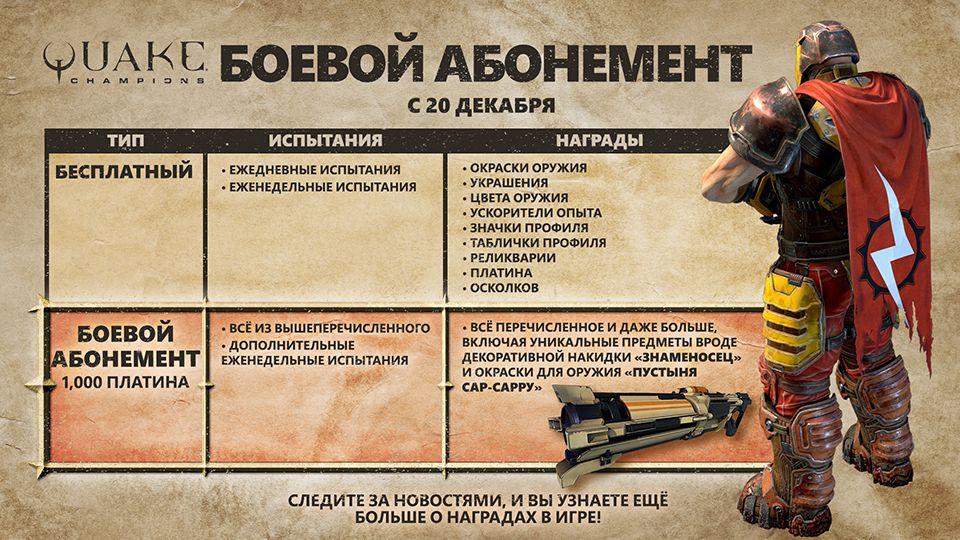 В Quake Champions появится боевой пропуск