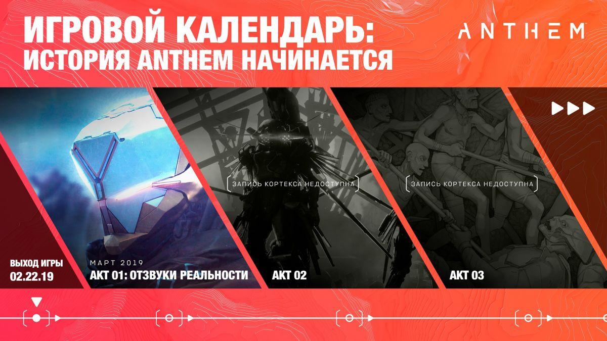Планы по развитию Anthem