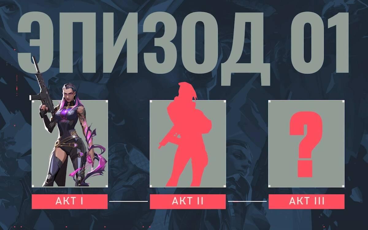 Новые агенты каждые два месяца Riot Games рассказала о будущих обновлениях Valorant