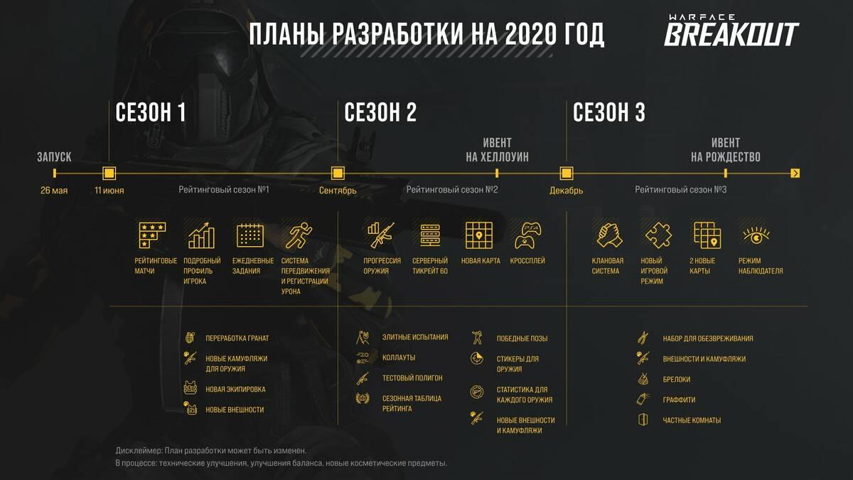Представлен план развития Warface: Breakout на 2020 год