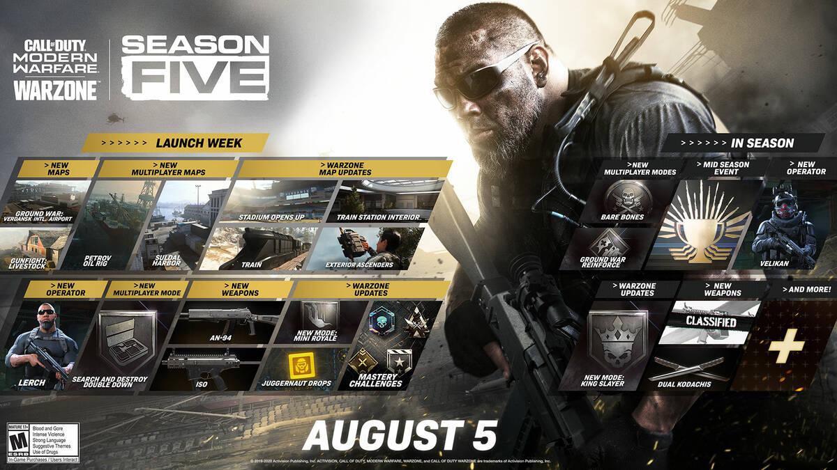 В Call of Duty: Modern Warfare и Warzone начался пятый сезон