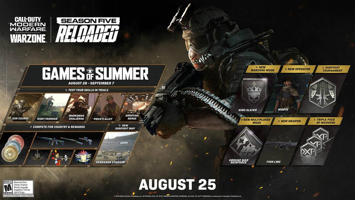 В Call of Duty: Modern Warfare начинается событие Games of Summer с серией испытаний