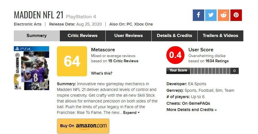0,4 балла на Metacritic Madden NFL 21 стала самой низкооцененной игрой в серии