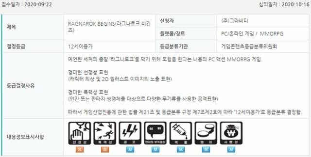 В разработке находится MMORPG Ragnarok Begins для PC