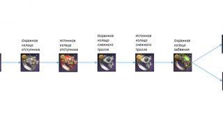Скриншот или фото к игре Blade and Soul из публикации: Новая система морфа оружия и бижутерии в Blade and Soul