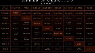 Скриншот или фото к игре Ashes of Creation из публикации: О классовой системе Ashes of Creation