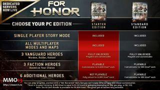 Скриншот или фото к игре For Honor из публикации: Вышло стартовое издание For Honor