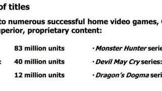 Скриншот или фото к игре Monster Hunter: World из публикации: Capcom работает над двумя крупными не анонсированными играми