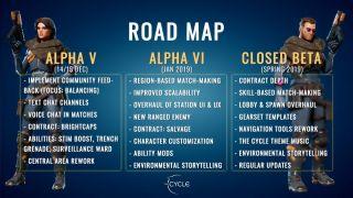 Дорожная карта The Cycle: планы разработчиков на будущее