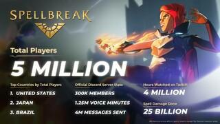 5 миллионов игроков и другая статистика Spellbreak