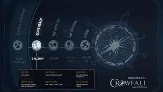 Уникальные миры Crowfall
